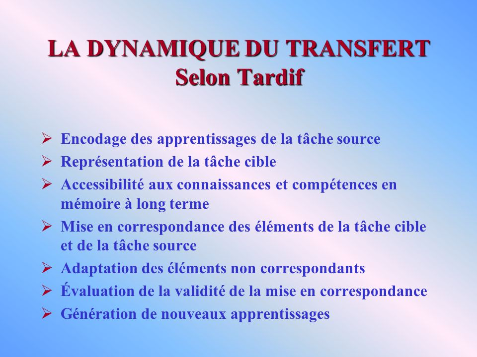 LA DYNAMIQUE DU TRANSFERT Selon Tardif