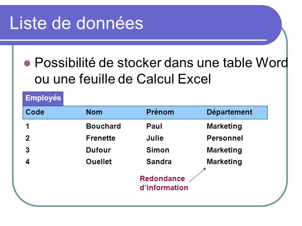 Liste de données Possibilité de stocker dans une table Word ou une feuille de Calcul Excel. Code Nom Prénom Département.