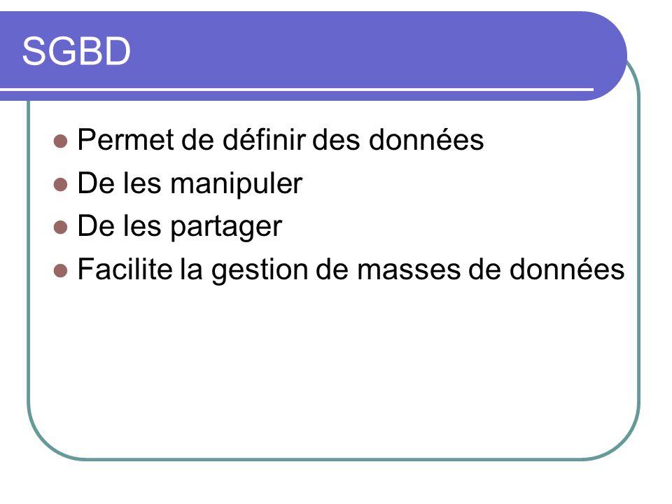 SGBD Permet de définir des données De les manipuler De les partager