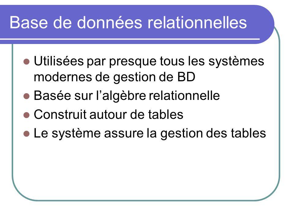 Base de données relationnelles