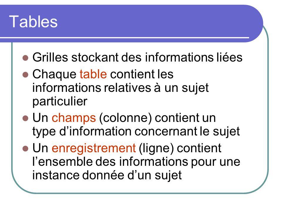Tables Grilles stockant des informations liées