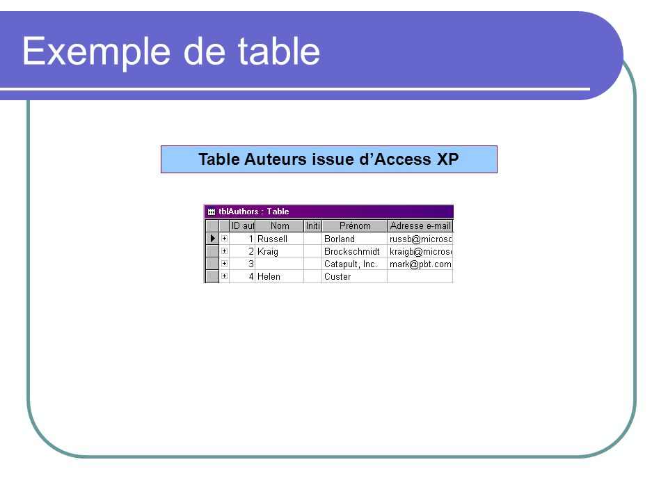 Table Auteurs issue d'Access XP