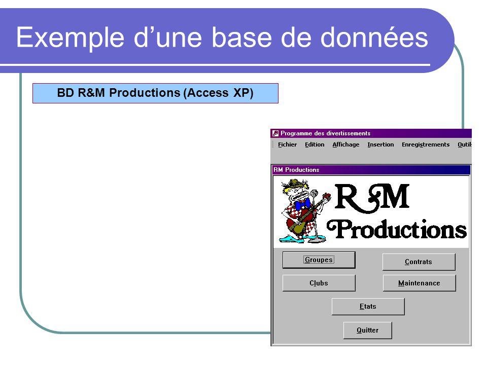 Exemple d'une base de données