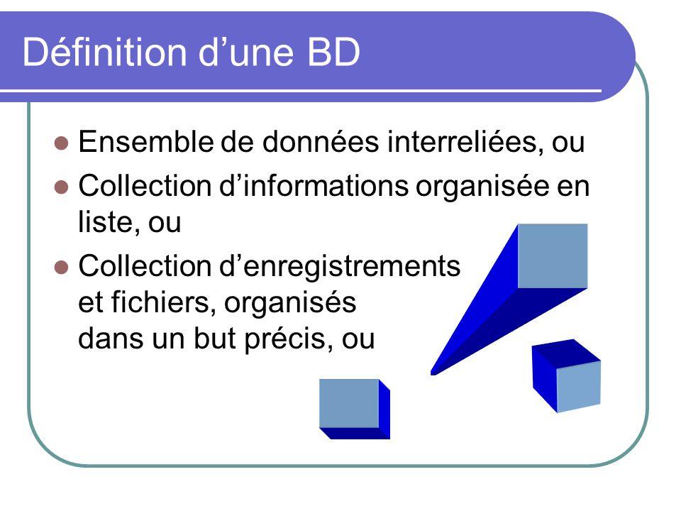 Définition d'une BD Ensemble de données interreliées, ou