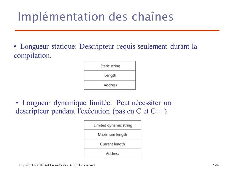 Implémentation des chaînes