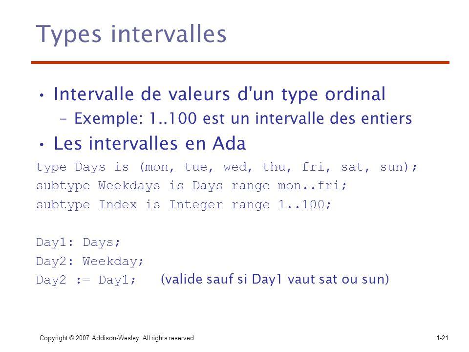 Types intervalles Intervalle de valeurs d un type ordinal
