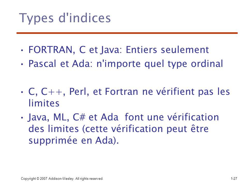 Types d indices FORTRAN, C et Java: Entiers seulement
