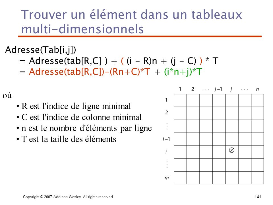 Trouver un élément dans un tableaux multi-dimensionnels
