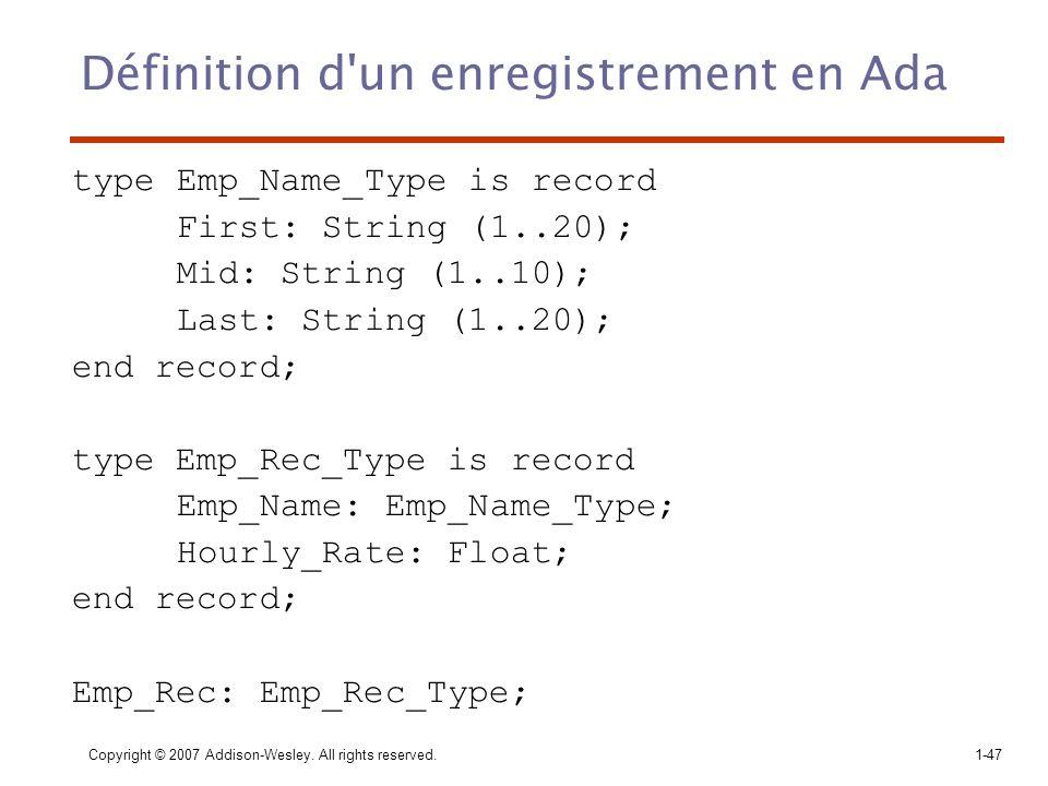 Définition d un enregistrement en Ada