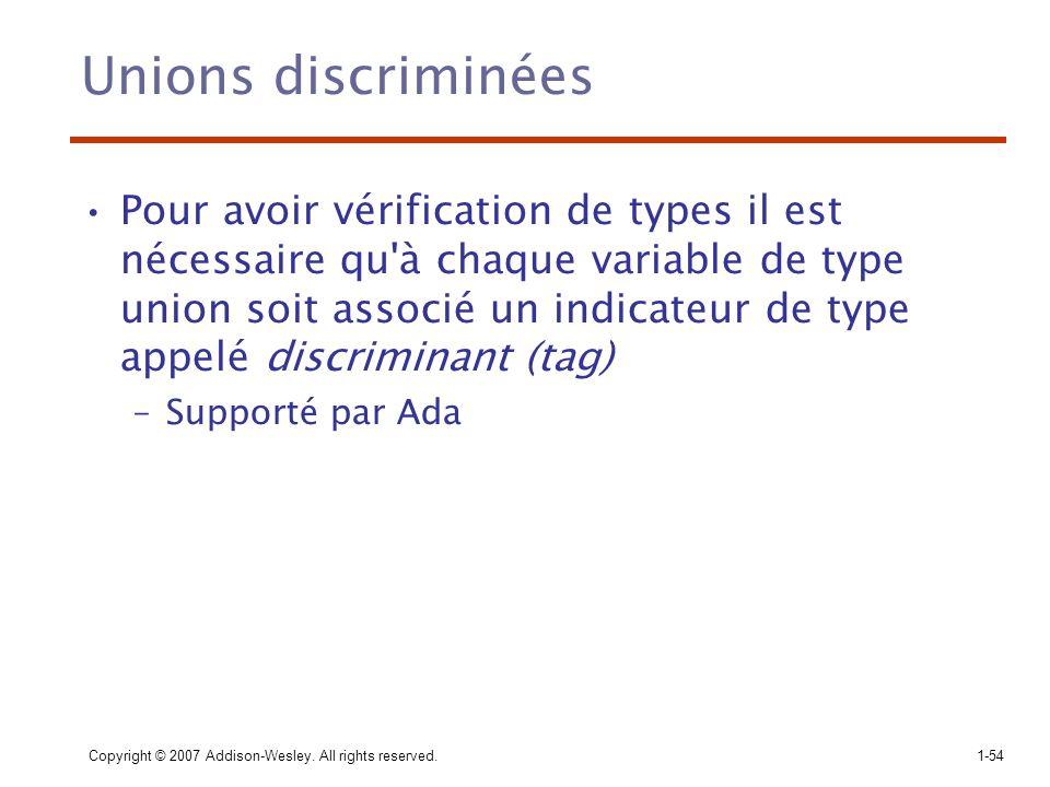 Unions discriminées