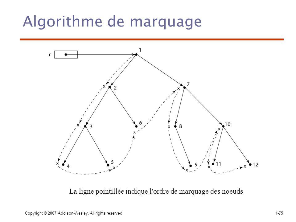 Algorithme de marquage