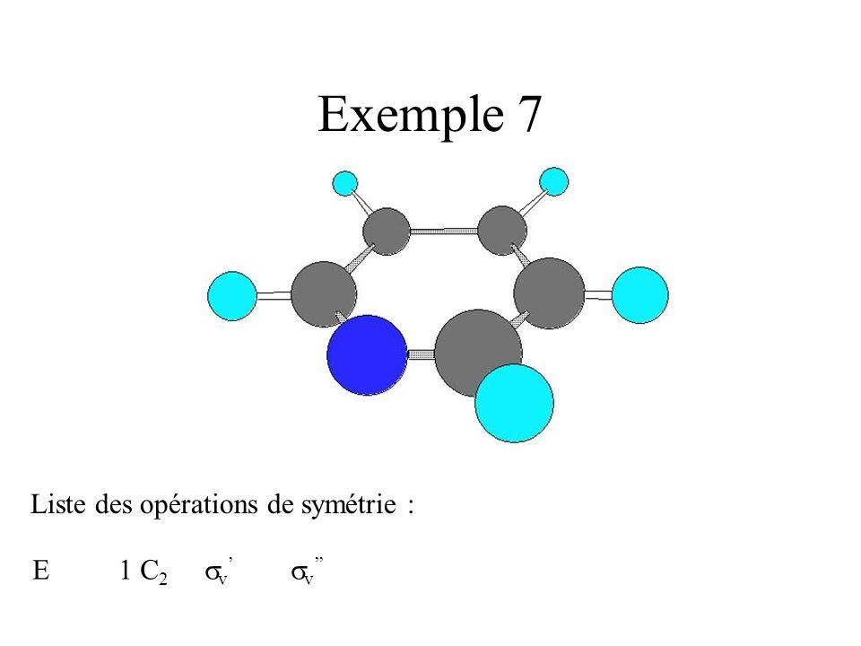 Exemple 7 Liste des opérations de symétrie : E 1 C2 v' v''