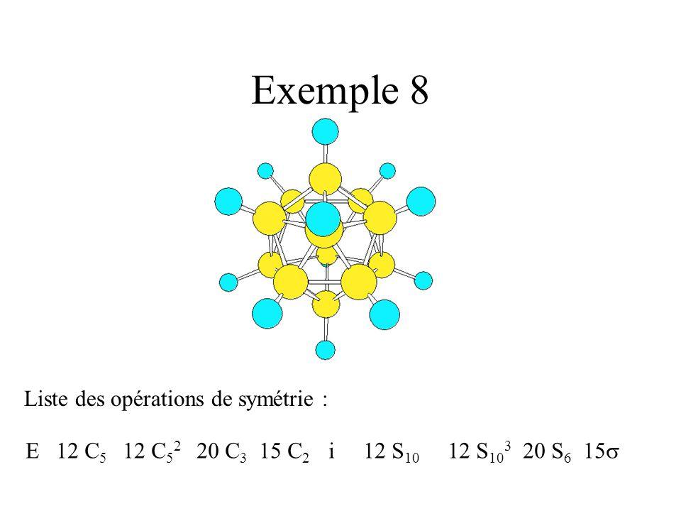 Exemple 8 Liste des opérations de symétrie :