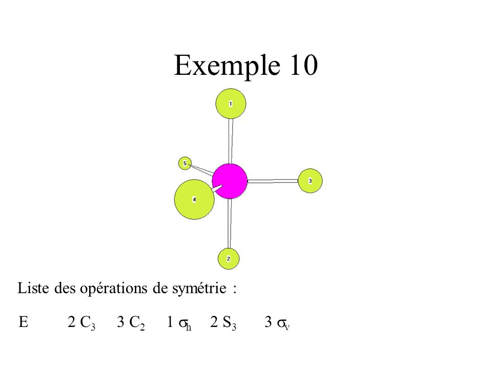 Exemple 10 Liste des opérations de symétrie :