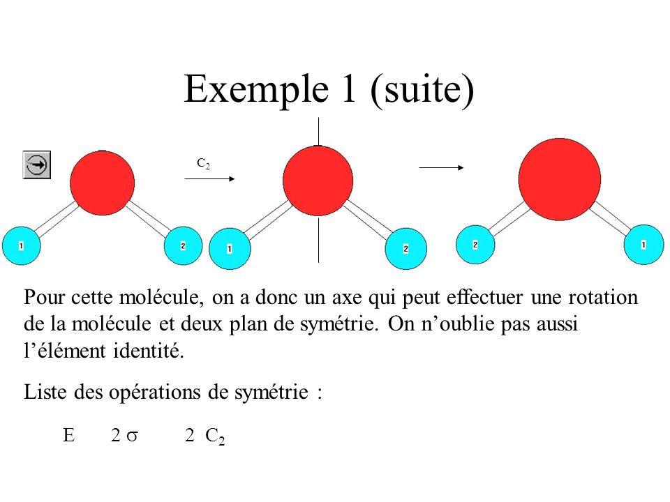 Exemple 1 (suite) C2.