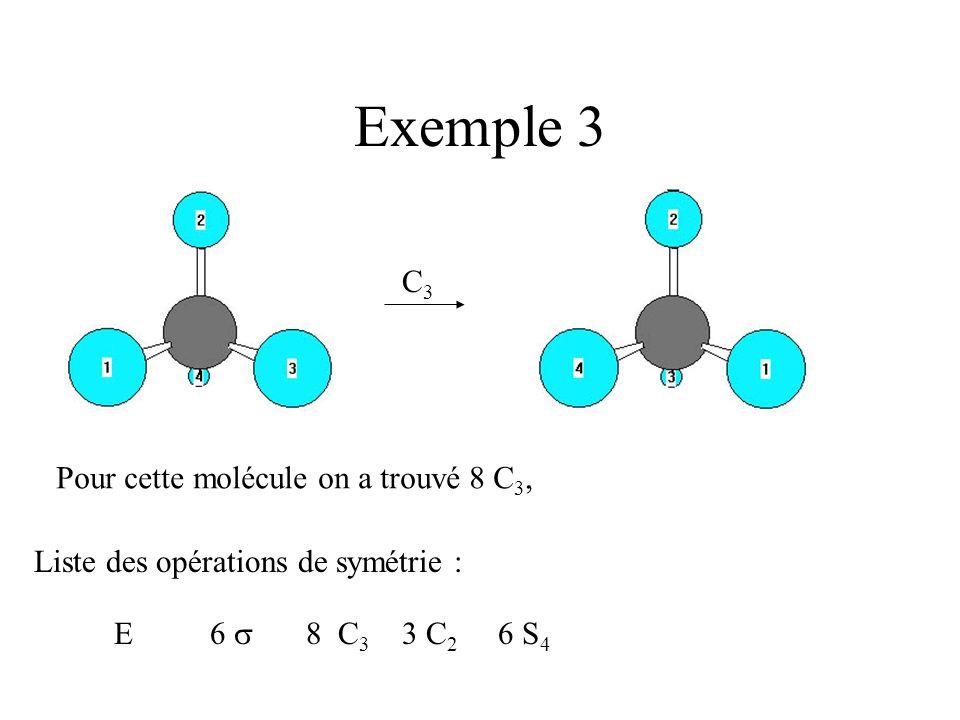 Exemple 3 C3 Pour cette molécule on a trouvé 8 C3,