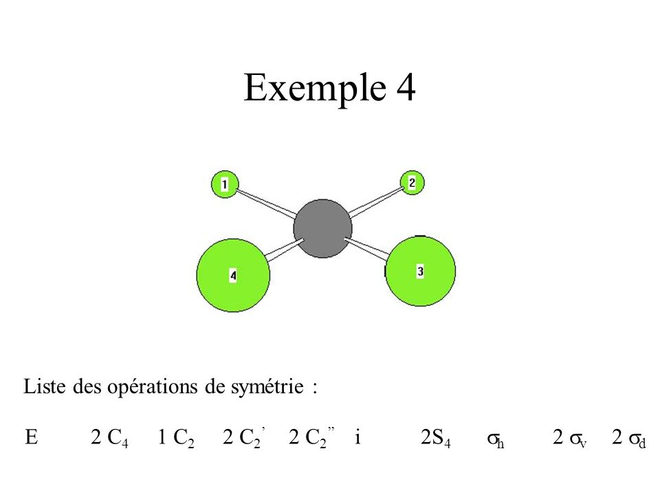 Exemple 4 Liste des opérations de symétrie :
