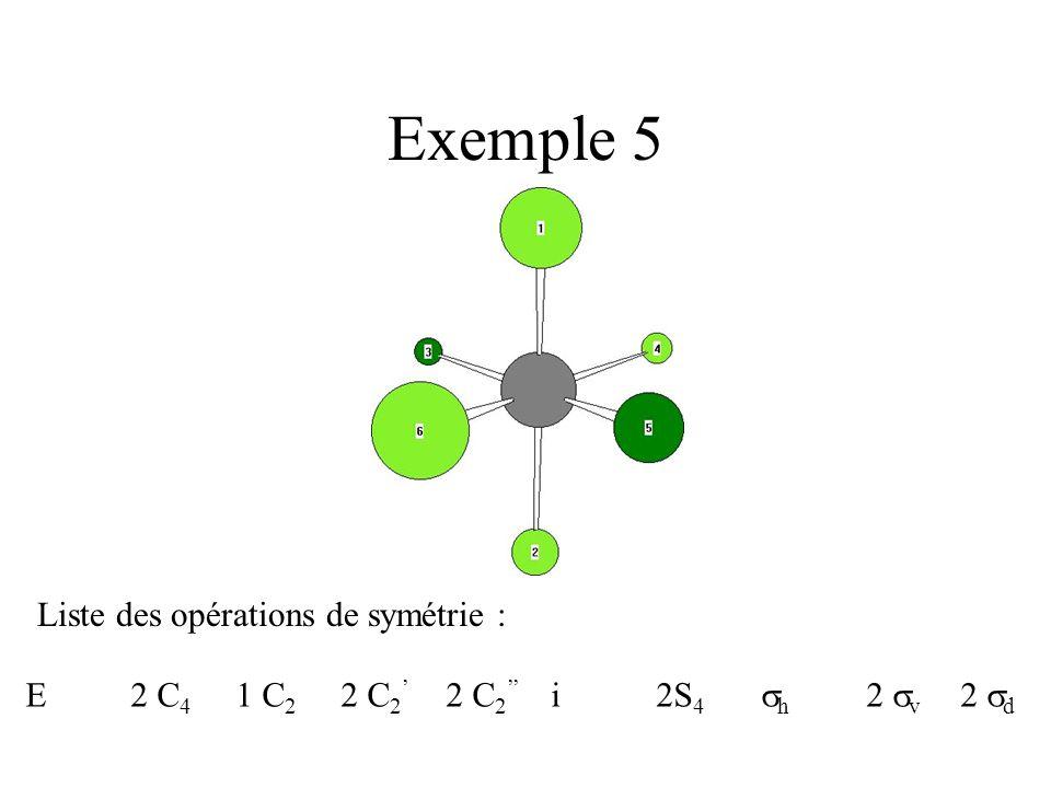 Exemple 5 Liste des opérations de symétrie :
