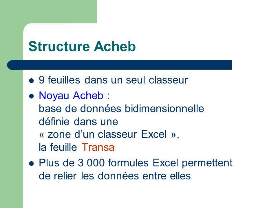 Structure Acheb 9 feuilles dans un seul classeur