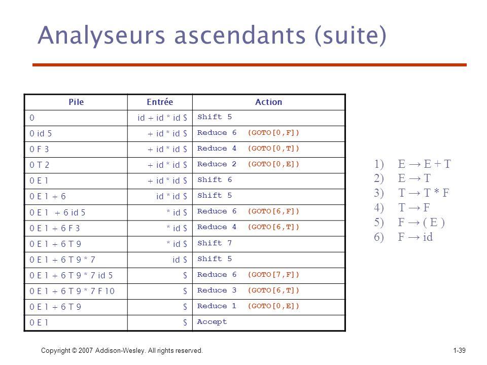 Analyseurs ascendants (suite)