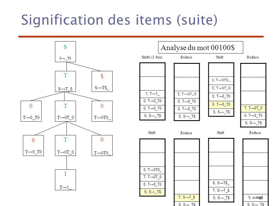 Signification des items (suite)