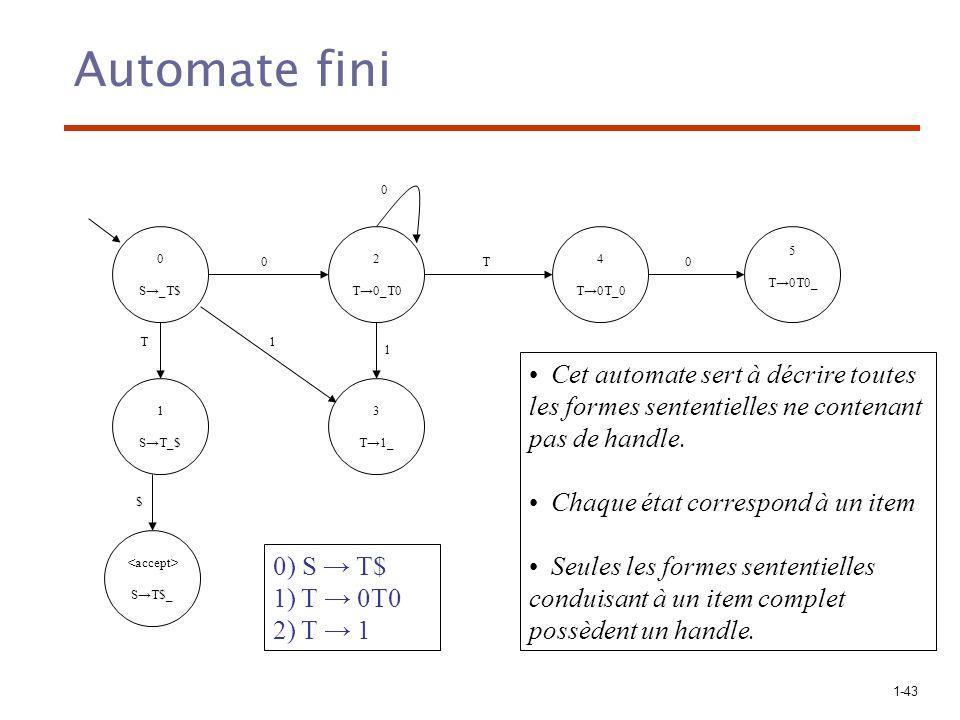 Automate fini S→_T$ 2. T→0_T0. 4. T→0T_0. 5. T→0T0_. T. T. 1. 1.