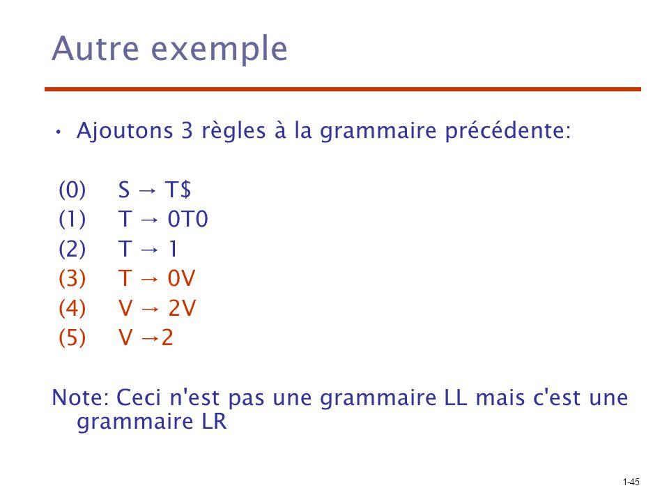 Autre exemple Ajoutons 3 règles à la grammaire précédente: (0) S → T$