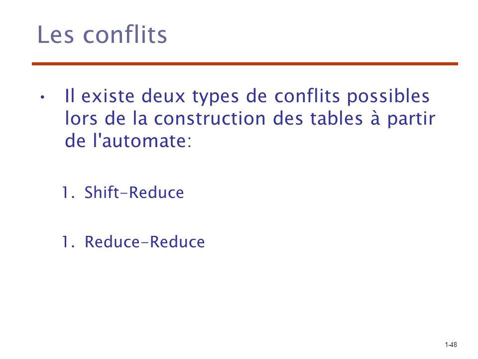 Les conflits Il existe deux types de conflits possibles lors de la construction des tables à partir de l automate: