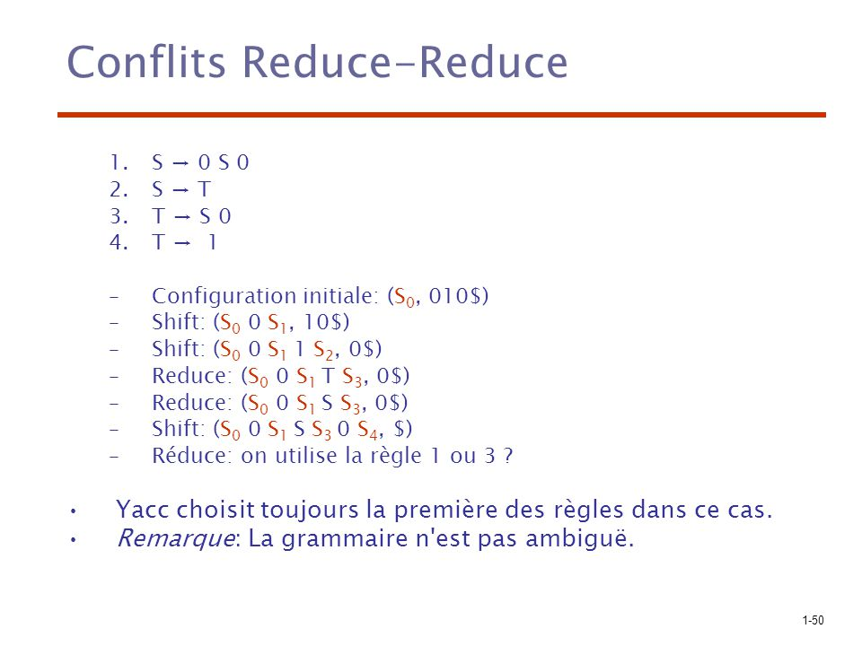 Conflits Reduce-Reduce