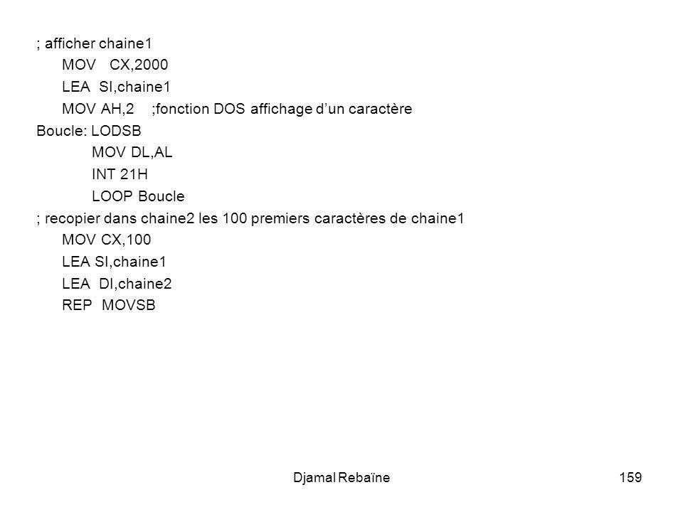 MOV AH,2 ;fonction DOS affichage d'un caractère Boucle: LODSB
