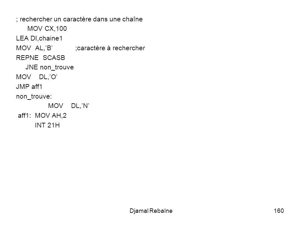 ; rechercher un caractère dans une chaîne MOV CX,100 LEA DI,chaine1