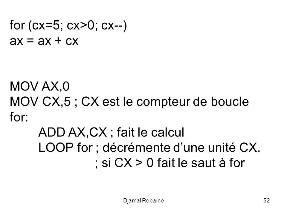 for (cx=5; cx>0; cx--) ax = ax + cx