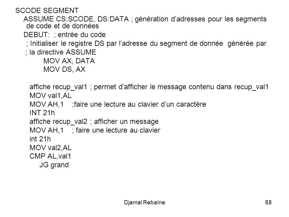 MOV AH,1 ;faire une lecture au clavier d'un caractère INT 21h