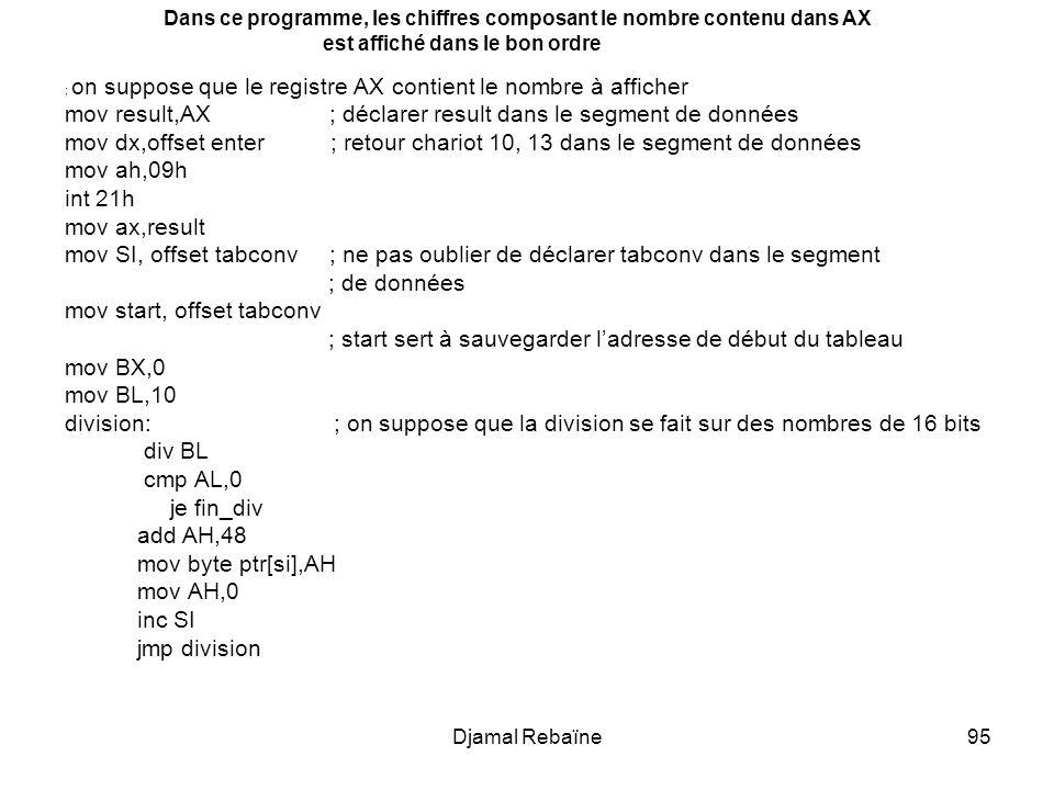 mov result,AX ; déclarer result dans le segment de données