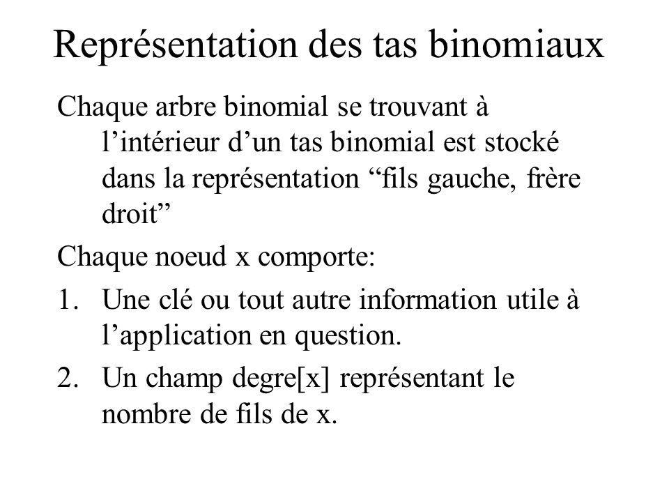 Représentation des tas binomiaux