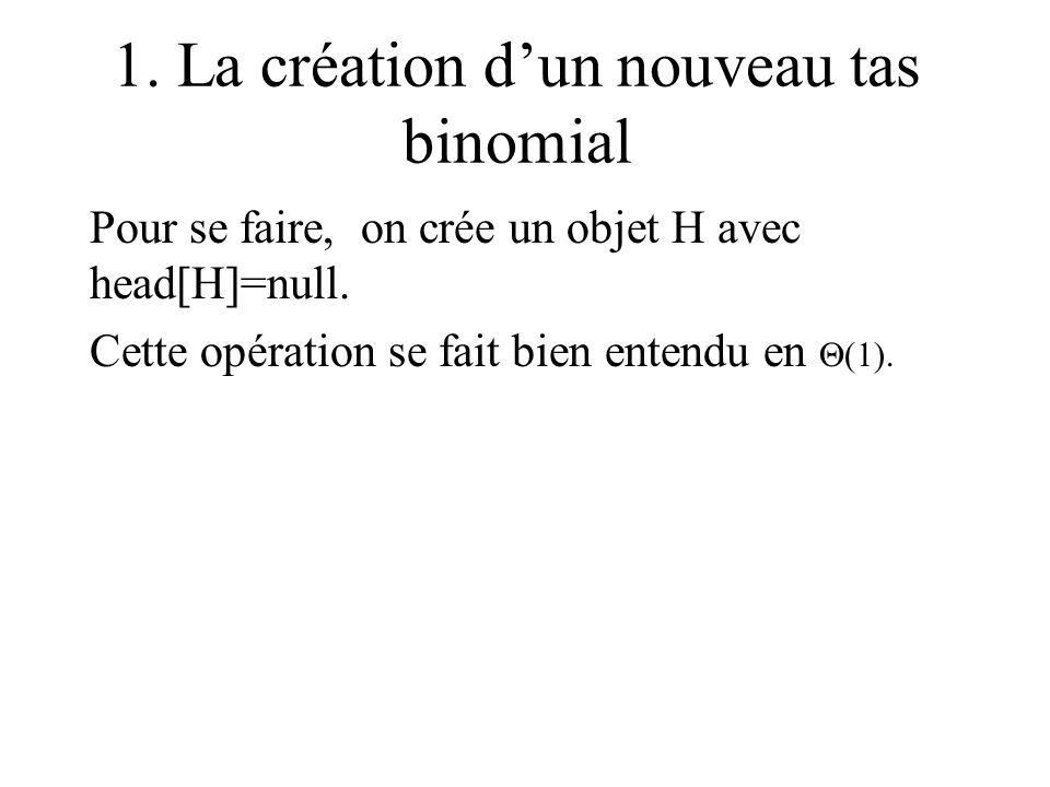 1. La création d'un nouveau tas binomial