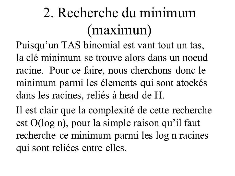2. Recherche du minimum (maximun)