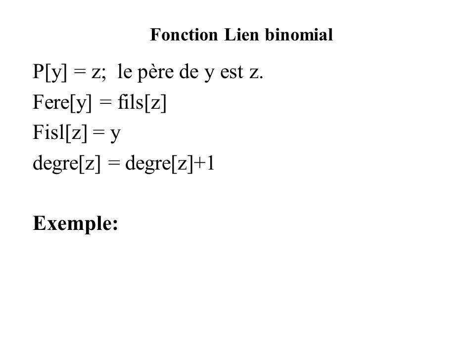 Fonction Lien binomial