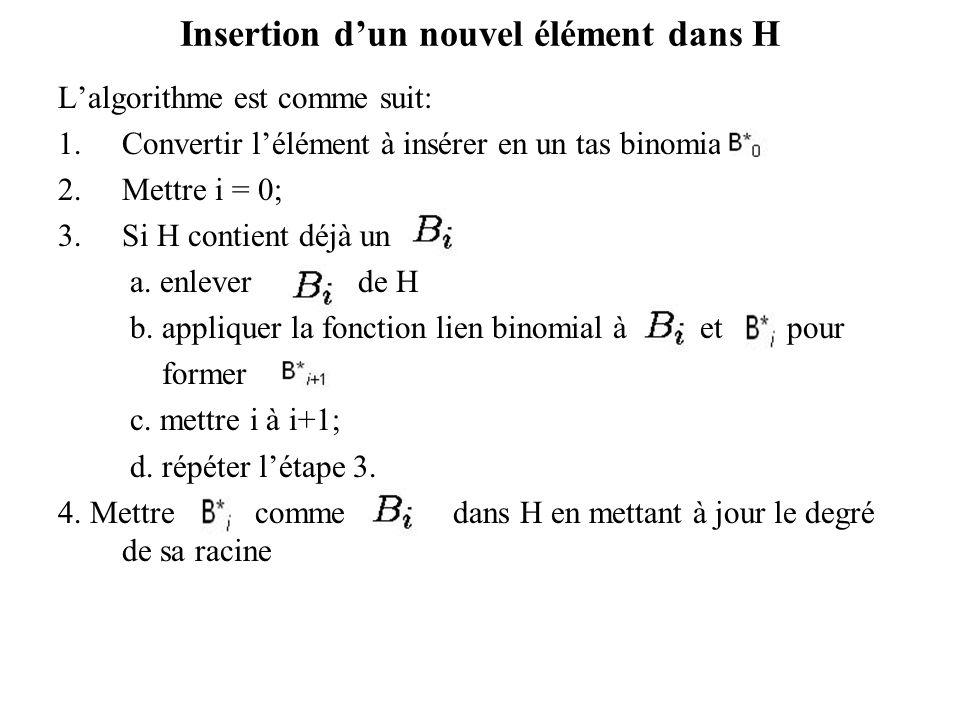 Insertion d'un nouvel élément dans H
