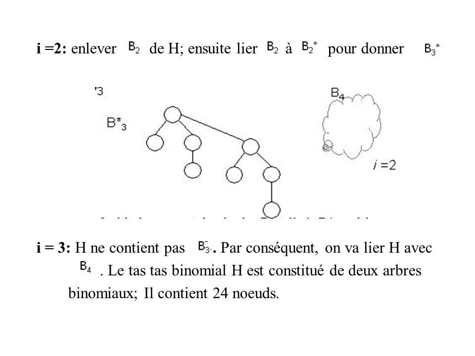 i =2: enlever de H; ensuite lier à pour donner