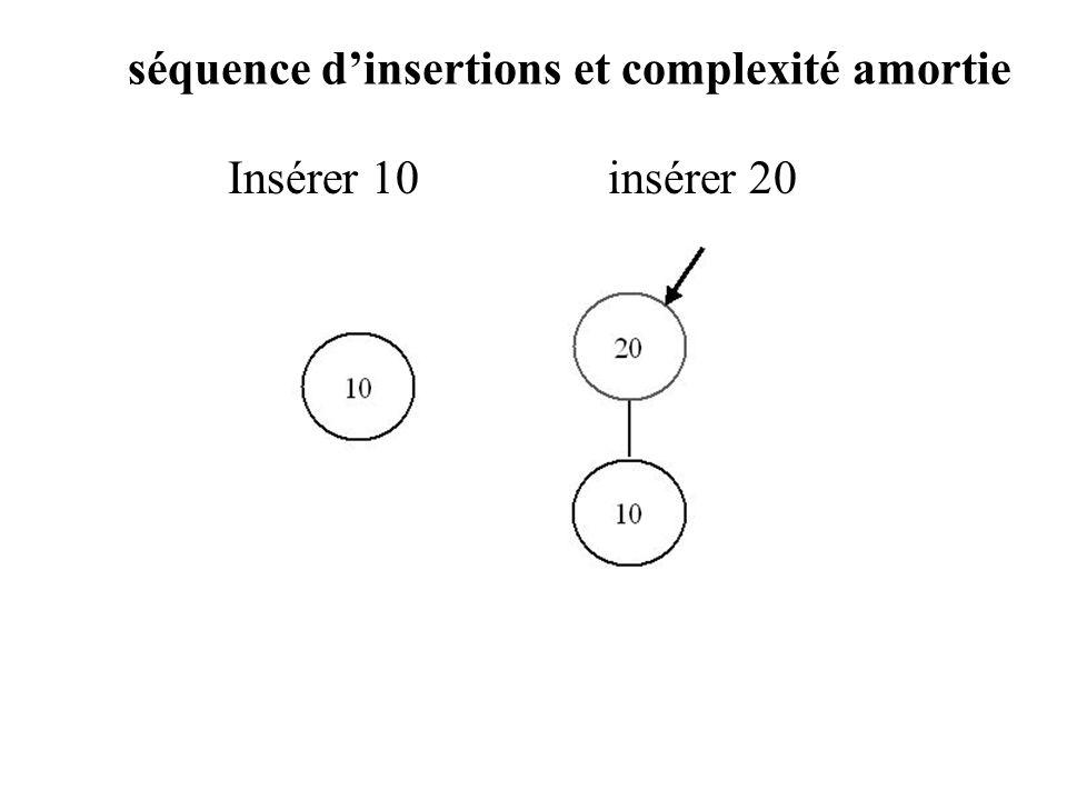 séquence d'insertions et complexité amortie