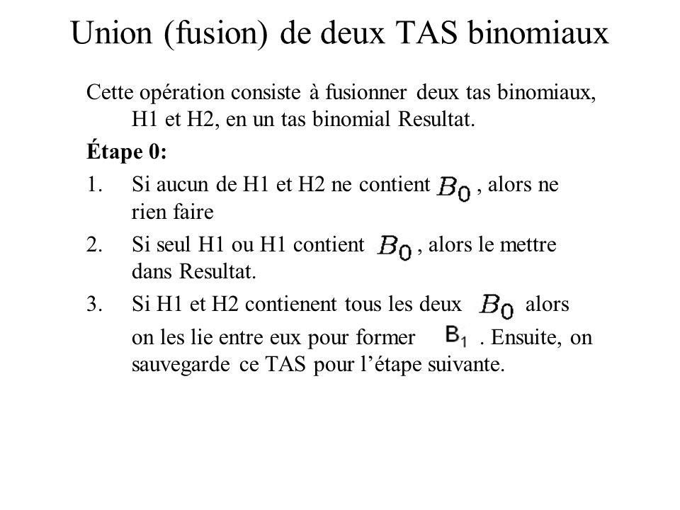 Union (fusion) de deux TAS binomiaux