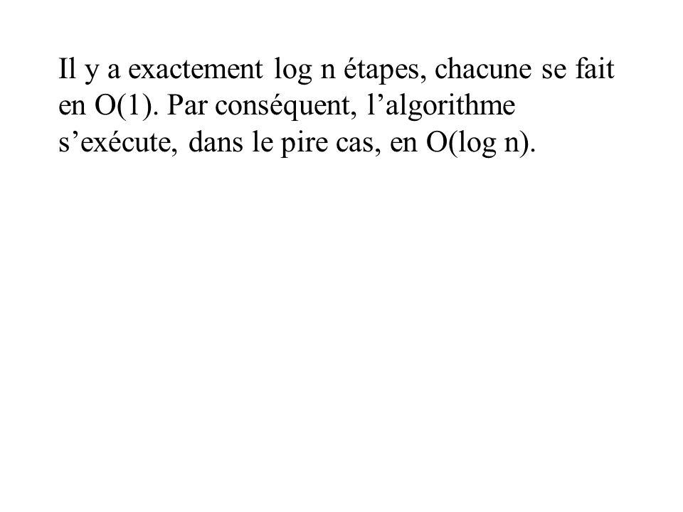 Il y a exactement log n étapes, chacune se fait en O(1)