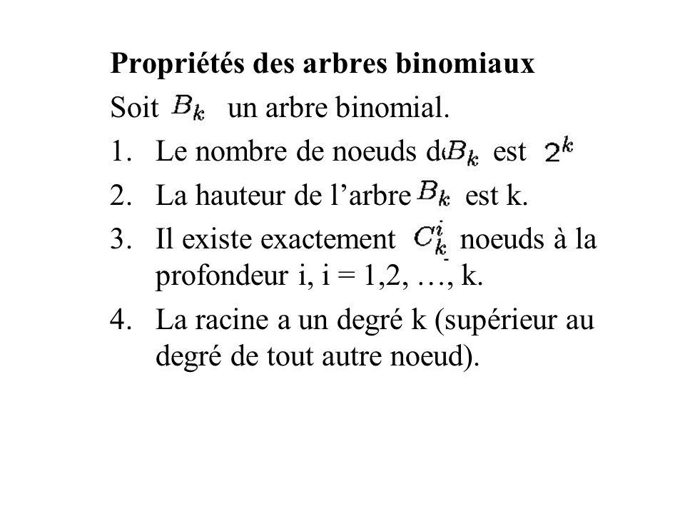 Propriétés des arbres binomiaux