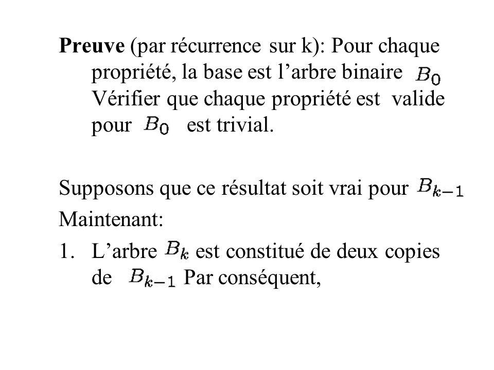 Preuve (par récurrence sur k): Pour chaque propriété, la base est l'arbre binaire Vérifier que chaque propriété est valide pour est trivial.