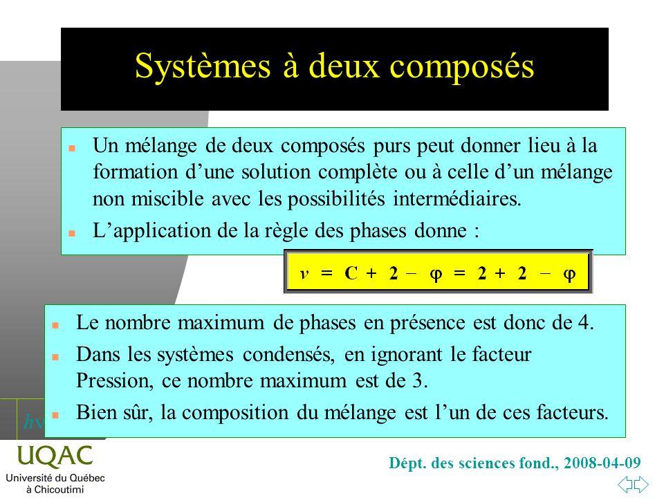 Systèmes à deux composés