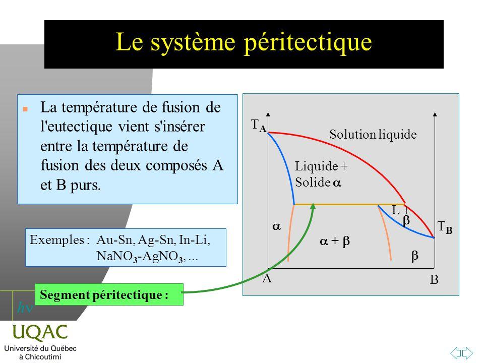 Le système péritectique