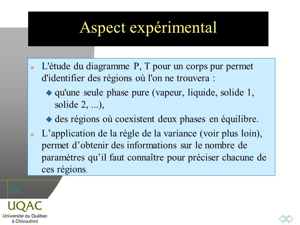 Aspect expérimental L étude du diagramme P, T pour un corps pur permet d identifier des régions où l on ne trouvera :