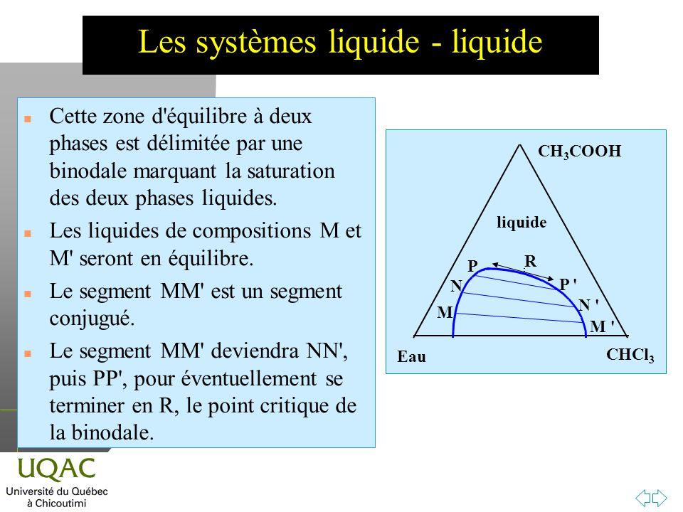 Les systèmes liquide - liquide