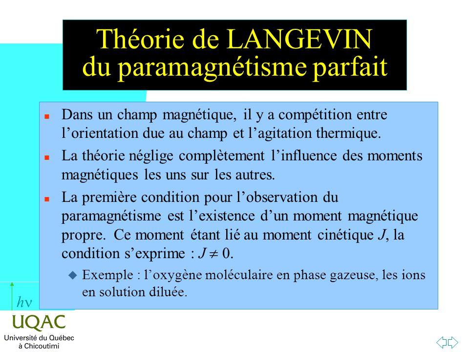 Théorie de LANGEVIN du paramagnétisme parfait